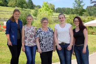 Auszubildende Gemeinde Teufen 28.6 (1)